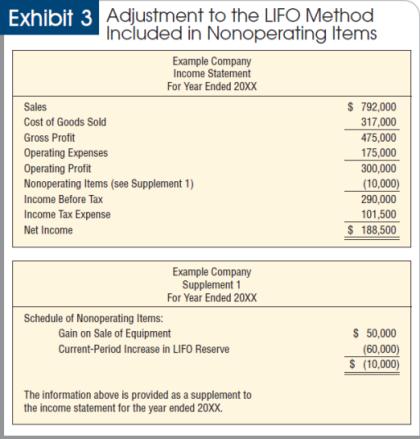 US GAAP과 IFRS차이 조정 - 재고자산의 후입선출법 (LIFO
