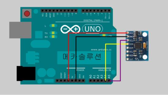 MPU6050의 사용 : 네이버 블로그