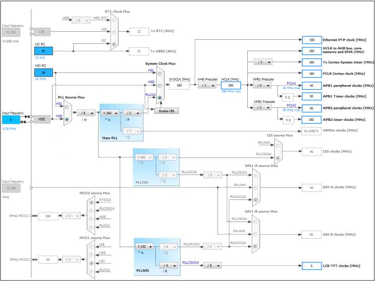 STM32F429I-DISCO 보드의 TFT-LCD 초기화 (STM32CubeMX) : 네이버 블로그