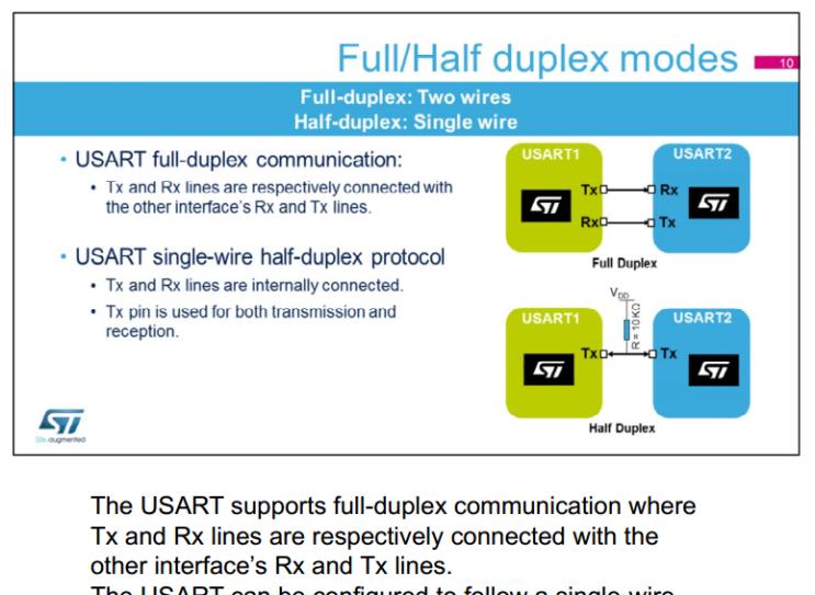 Half duplex uart (정리 시작       ) : 네이버 블로그