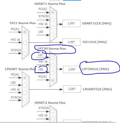 HAL 드라이버 -PWM 설정 CUBE MX 사용 TIMER 설정 방법 : 네이버 블로그