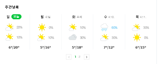 날씨 네이버 주간